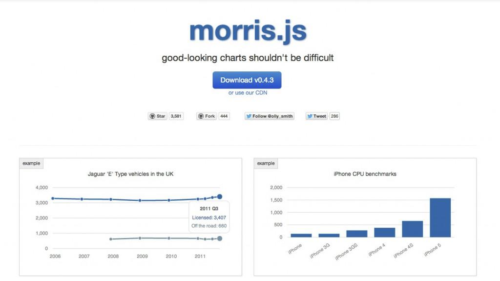morris_js