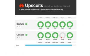 Visualize your UptimeRobot server status with Upscuits