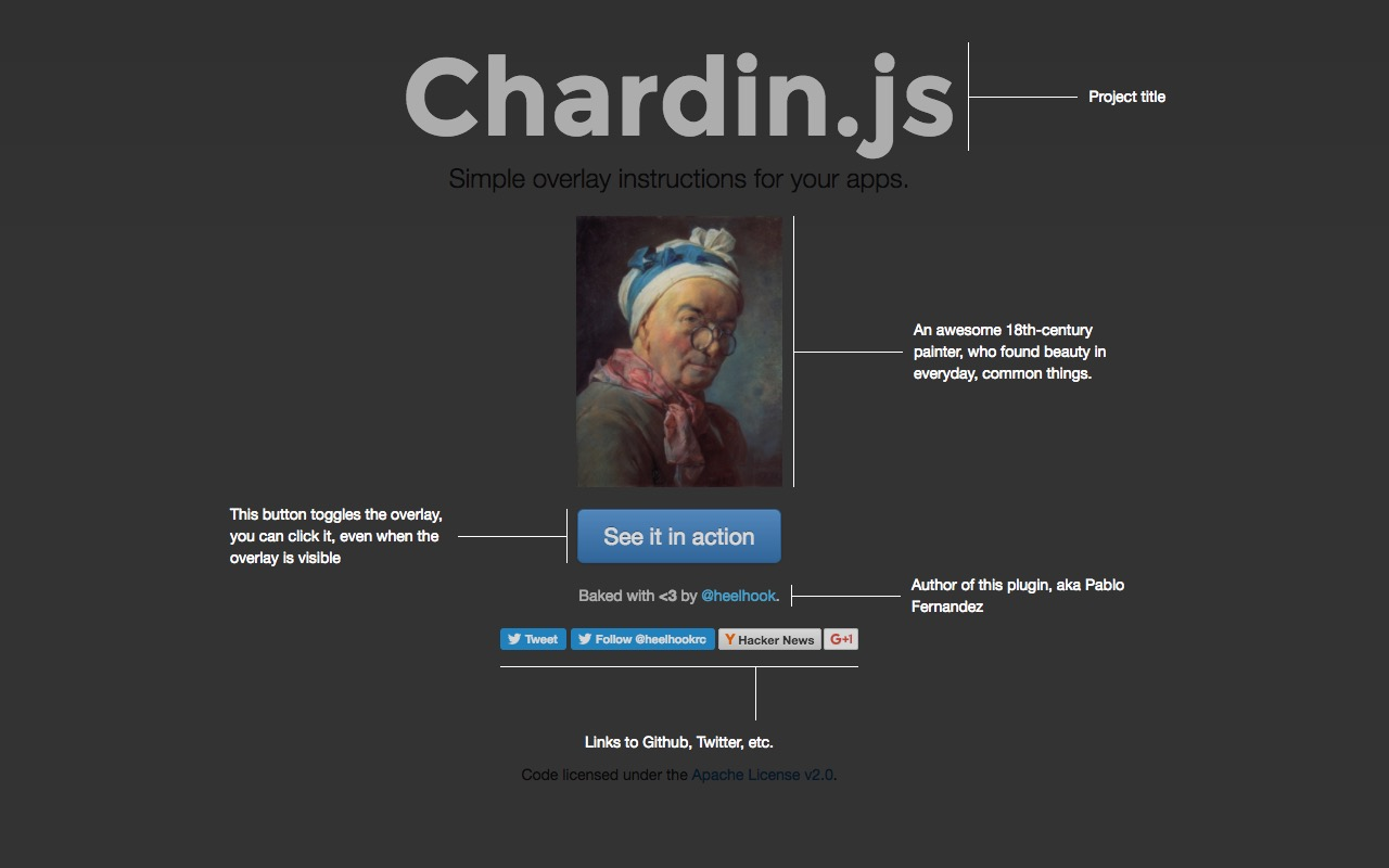 Simple overlay instructions for your apps – Chardin.js