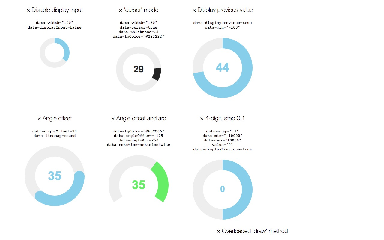 jQuery Knob … a dial to rule them all